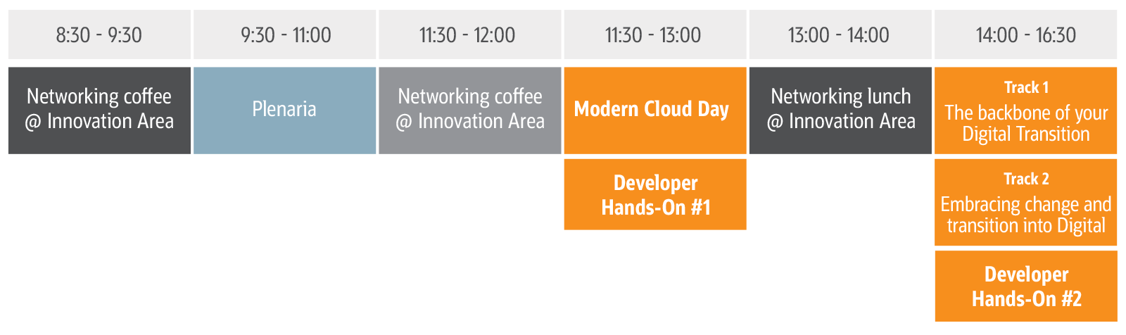 Oracle cloud day 2019 agenda
